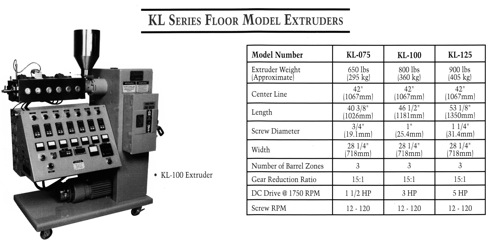 Killion KL Series extruders