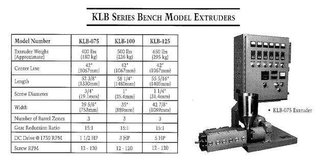 Killion KLB Bench Model